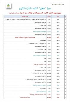 دورة مكين لتمكين وتثبيت حفظ القرآن الكريم